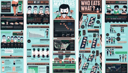 eatery homepage