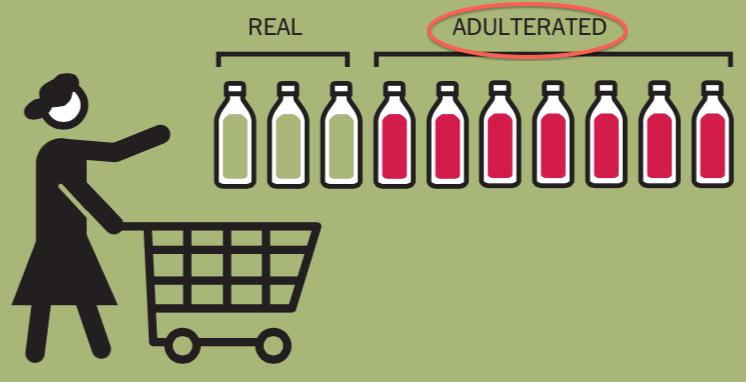 Prima: la vignetta in cui si diceva che il 69% dell'olio in vendita negli Usa è adulterato