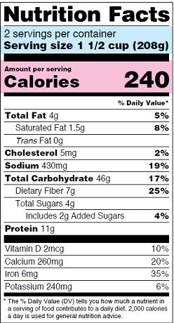 etichetta fda usa - il fatto alimentare