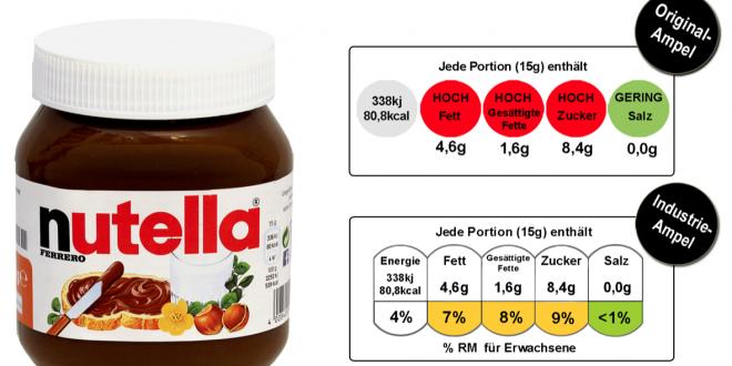 foodwatch nutella etichetta a semaforo