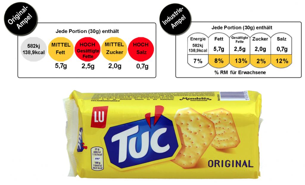 tuc foodwatch etichetta a semaforo