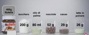 Nutella que choisir