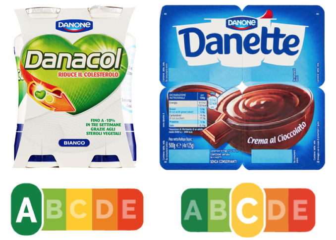 nutri-score danette danacol danone etichette a semaforo