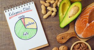 Ketogenic low carbs diet concept.