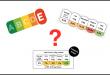 etichetta a semaforo nutri-score logo industria studio