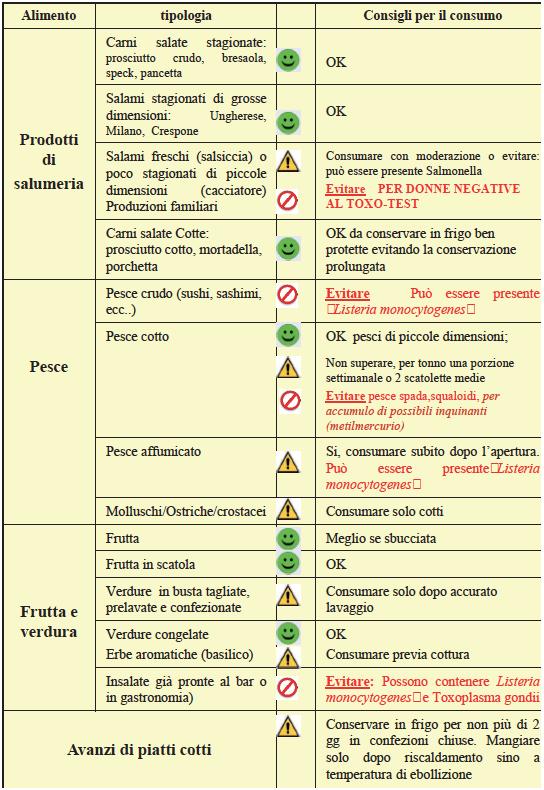 tabella alimentazione gravidanza 2 ceirsa