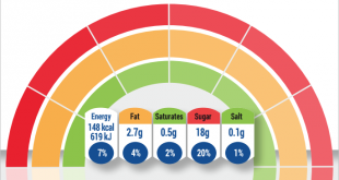 evolved nutrition label etichette a semaforo