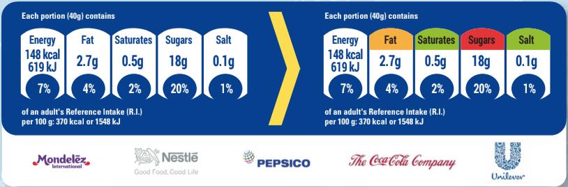 evolved nutrition label multinazionali etichetta a semaforo