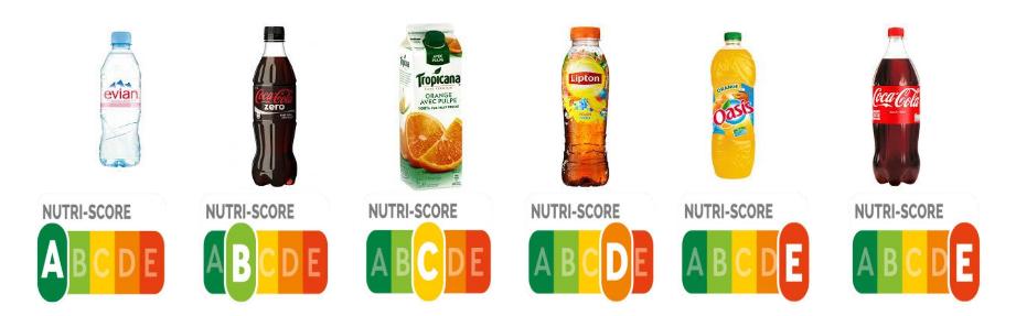 Nutri score semaforo