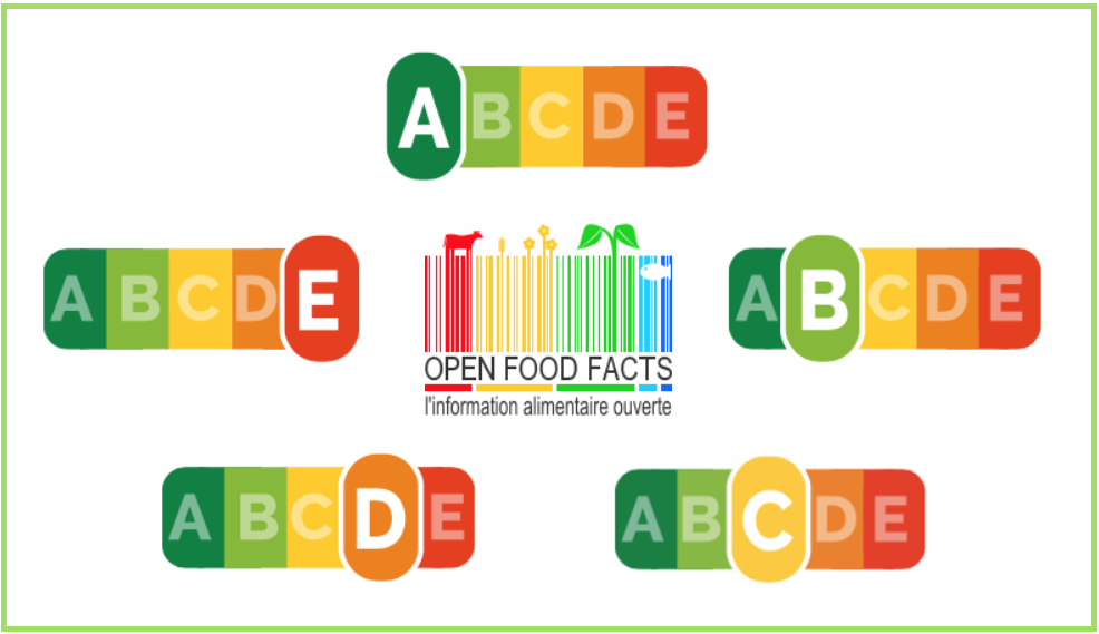 open food facts nutri-score