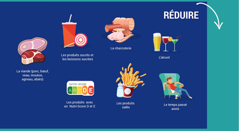 pnns linee guida francesi ridurre