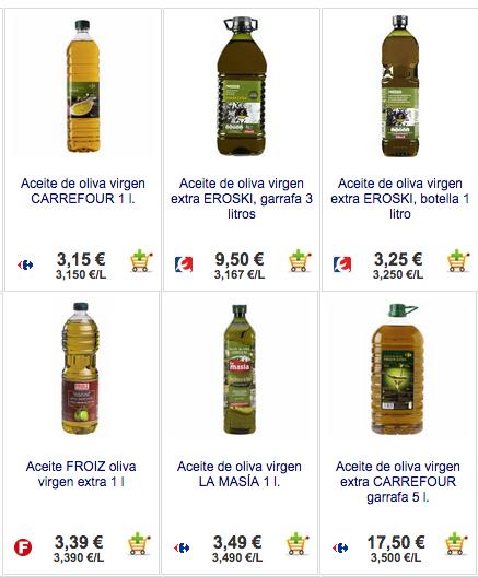 prezzo olio extravergine spagnolo