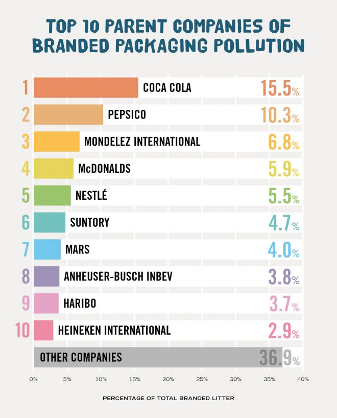 aziende rifiuti imballaggi sas