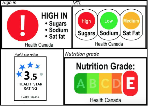 canada sugar tax etichette a semaforo