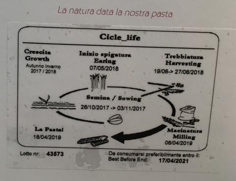 etichetta pasta canossa