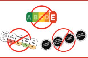 etichette a semaforo nutri-score bollini neri