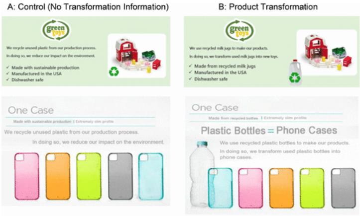 riciclo plastica cover cellulari