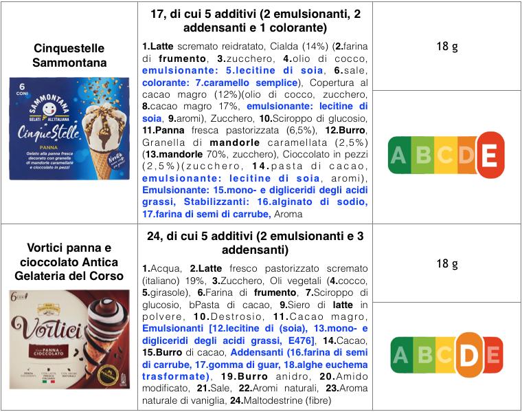 tabella cinquestelle sammontana vortici antica gelateria del corso ingredienti zuccheri nutri-score