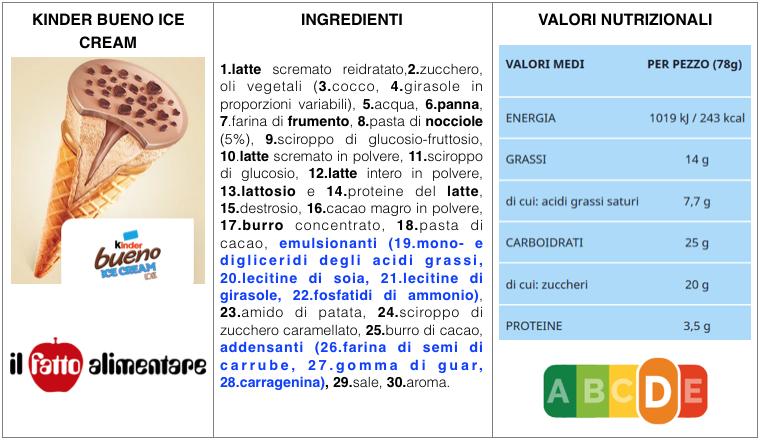 tabella kinder bueno ice cream ingredienti valori nutrizionali nutri-score