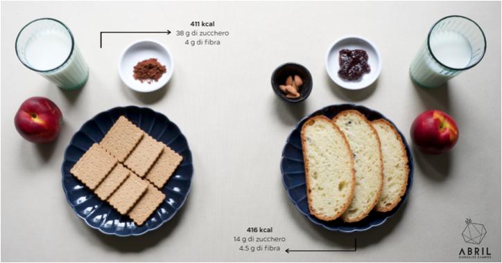 colazione latte biscotti cacao pane mandorle marmellata pesca