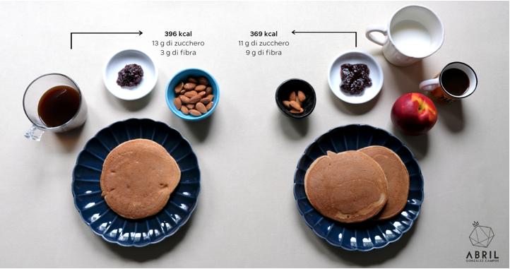 colazione pancake frutta secca
