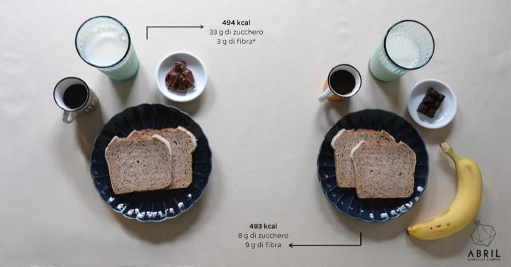 colazione pane nutella banana caffe latte cioccolato