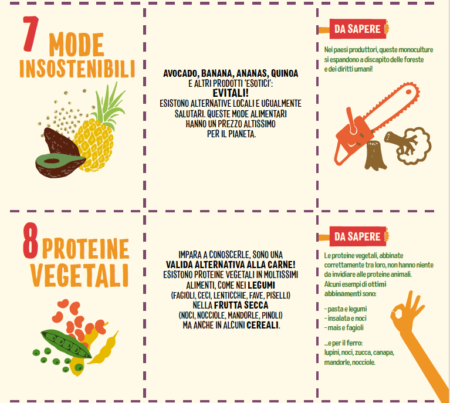 eco menu greenpeace mode proteine vegetali alimentazione sostenibile Alimentazione sostenibile, il decalogo di Greenpeace eco menu greenpeace mode proteine vegetali 450x403