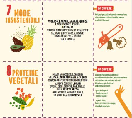 eco menu greenpeace mode proteine vegetali alimentazione sostenibile Alimentazione sostenibile, il decalogo di Greenpeace eco menu greenpeace mode proteine vegetali 450x403