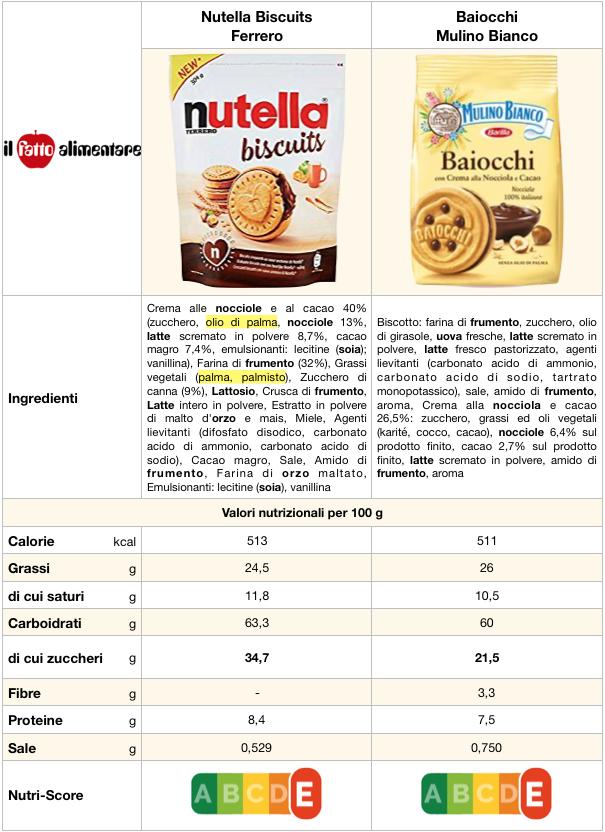tabella nutella biscuits baiocchi