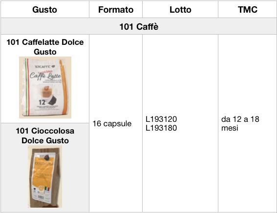 Tabella richiamo capsule dolce gusto 101 caffe