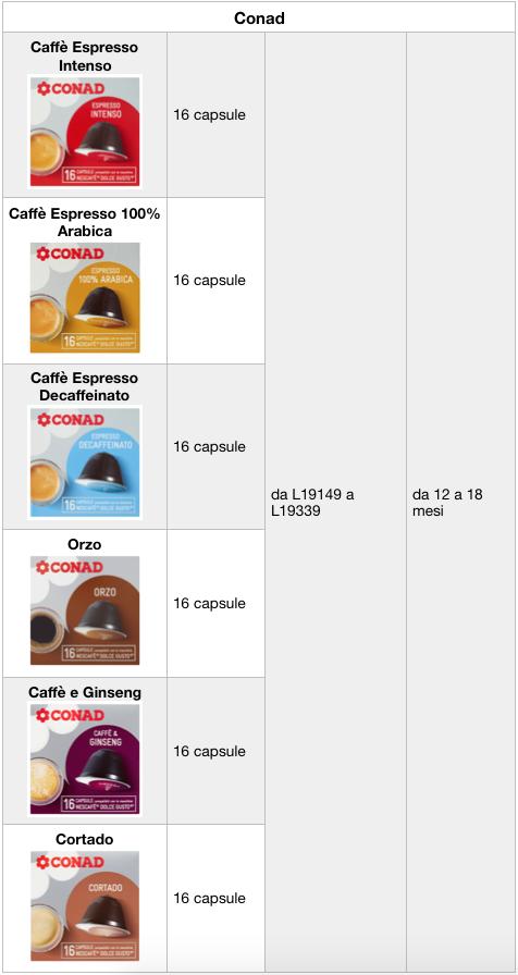 tabella richiamo capsule conad