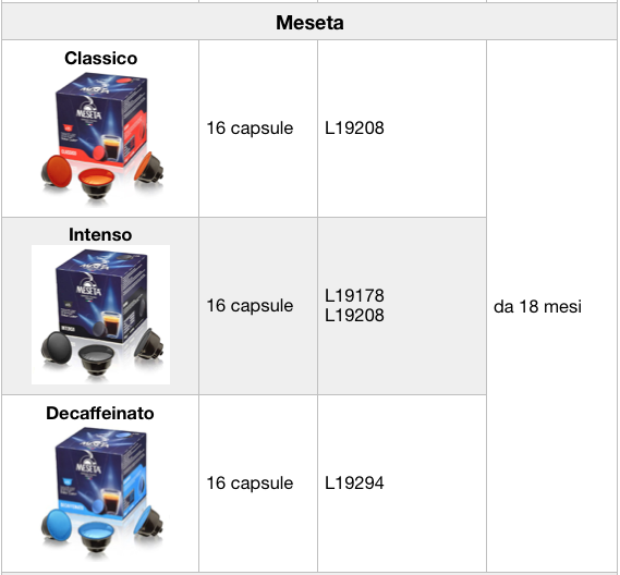 tabella richiamo capsule meseta