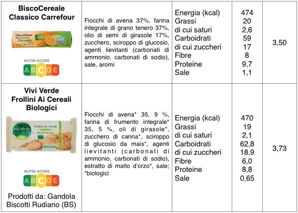 tabella biscotti cereali carrefour coop