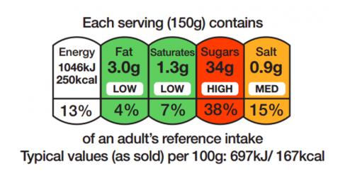 etichette a semaforo bollino rosso zucchero esempio
