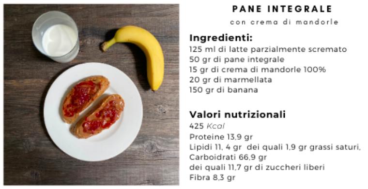 colazione pane crema mandorle marmellata banana latte