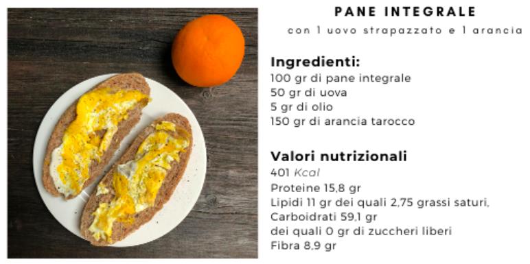 colazione pane uova arancia