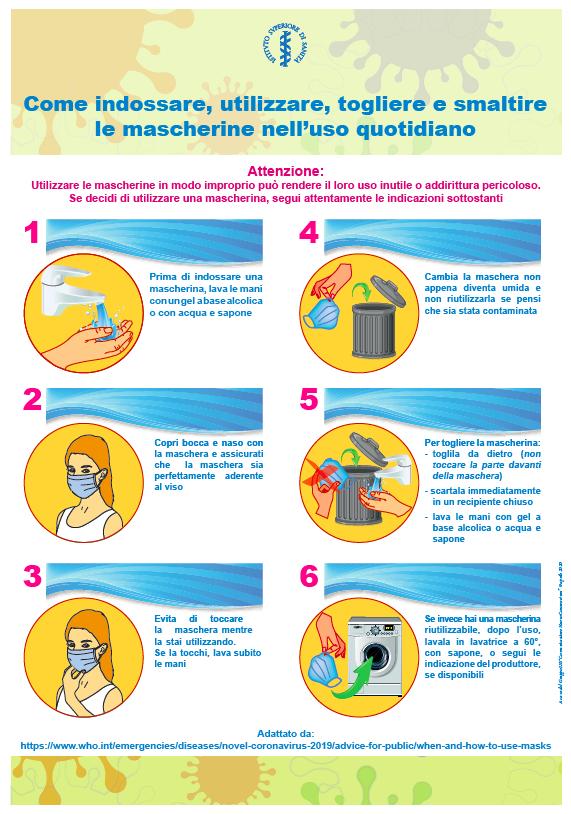 infografica mascherine iss