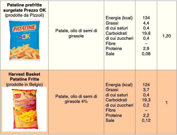 Batatas congeladas, você é mimado pela escolha. A comparação entre marcas 16