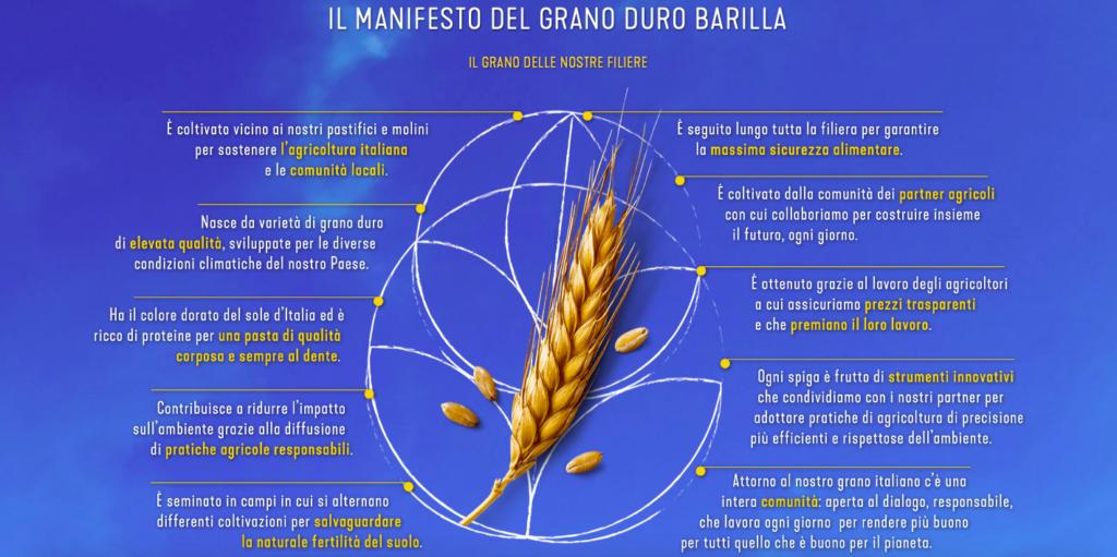 manifesto del grano barilla pasta