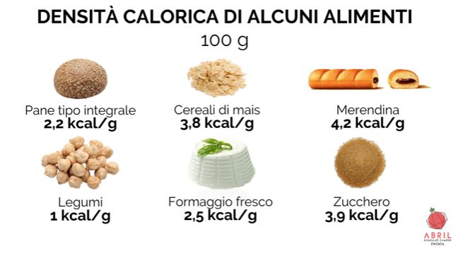 densità calorica alimenti alta