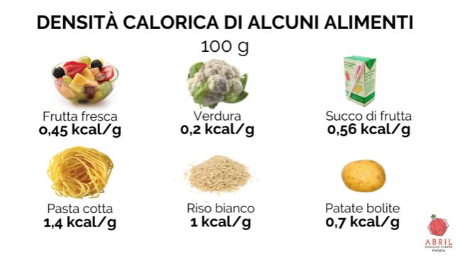 ità calorica alimenti bassa