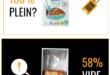"""Pieno o vuoto? Lo spreco dell'imballaggio esagerato: attenti alle confezioni alimentari """"furbette""""! Inviateci le vostre foto"""