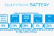Etichetta a batteria, pubblicato il manuale d'uso per le aziende con la guida alle porzioni per la NutrInform Battery