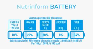 etichetta batteria nutrinform battery esempio