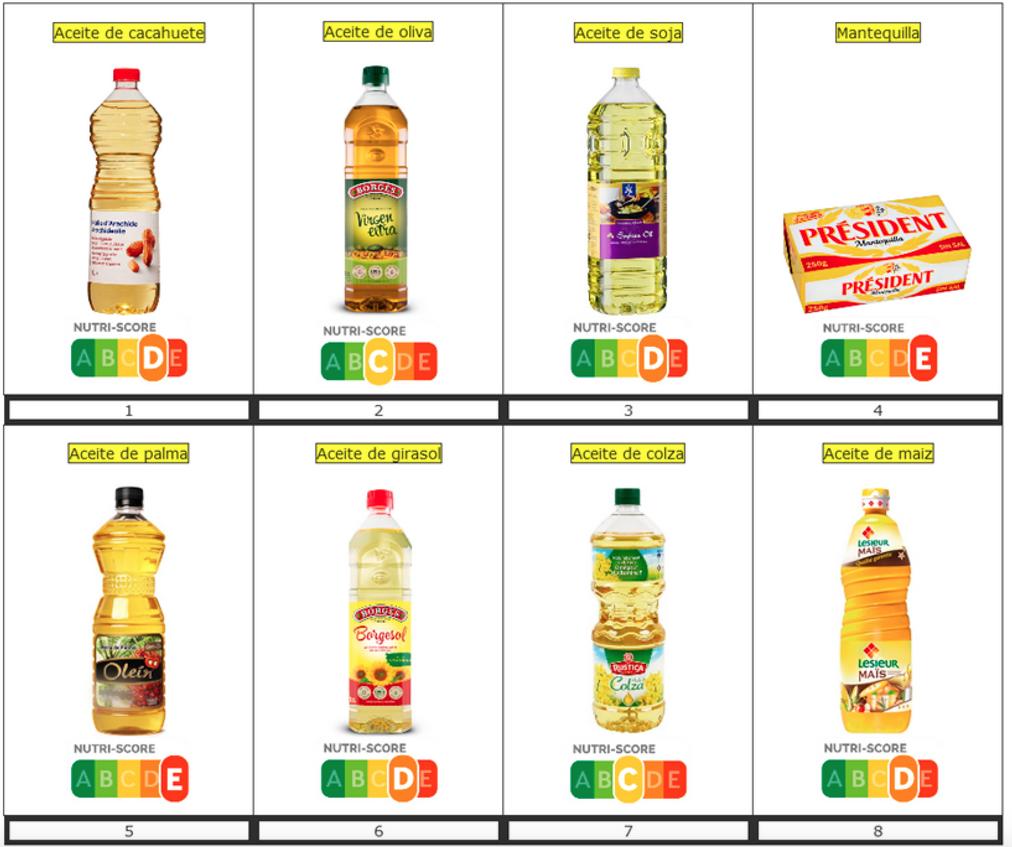 Nutri-Score, confronto etichetta grassi aggiunti