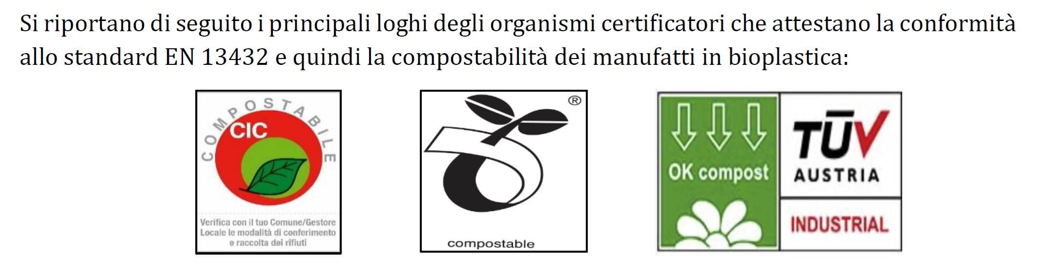 bioplastica, principali loghi identificativi