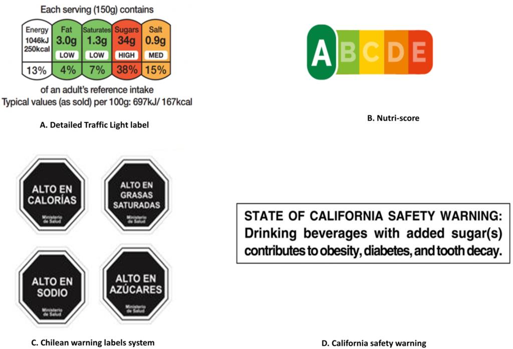 etichette a semaforo nutri-score bollini neri allerta per la salute